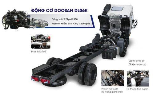 Xe cẩu Daewoo maximus HC6AA.